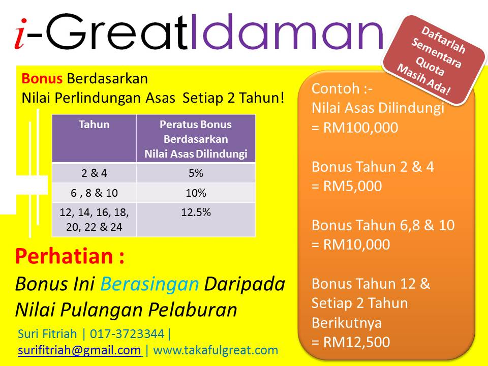 i-Great Idaman