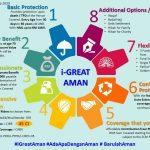 i-Great Aman – Plan Perlindungan Menyeluruh Dan Mampu Milik Great Eastern Takaful!